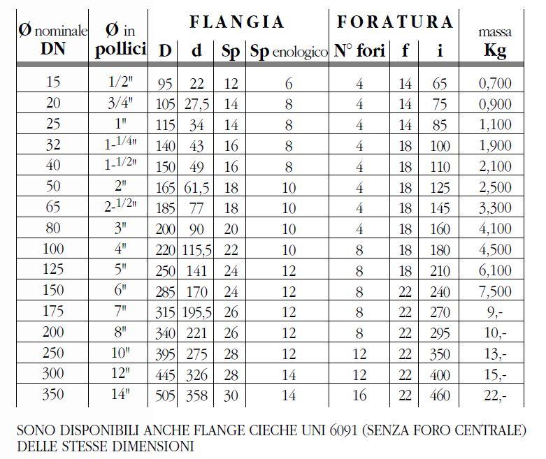 flangia e foratura2277