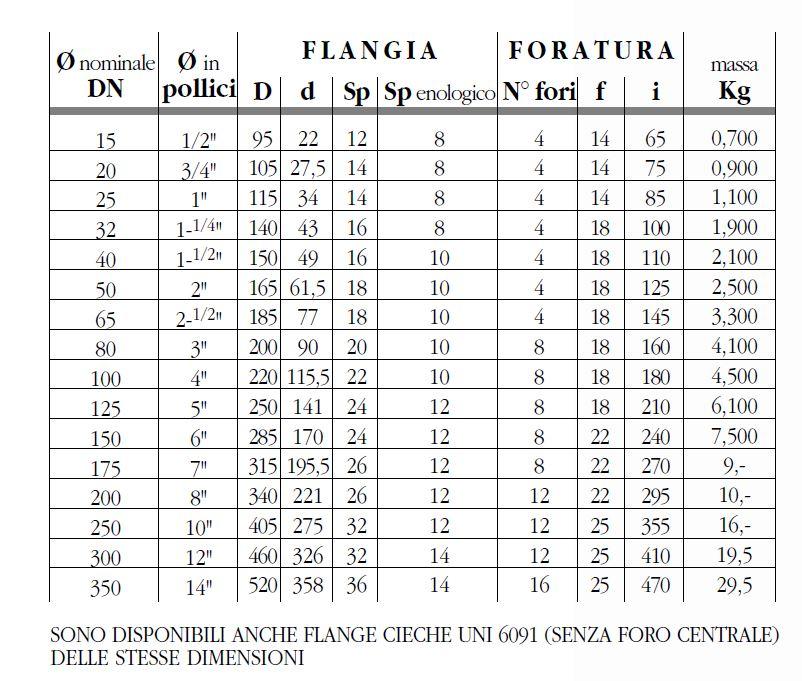 flangia e foratura2278