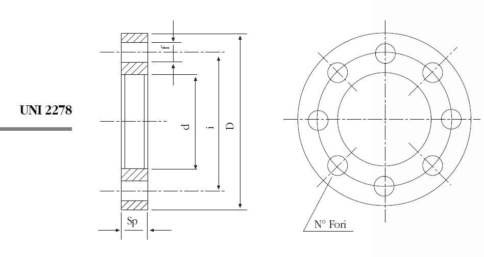 FLANGE UNI 2278 – PN 16 – AISI 304-316